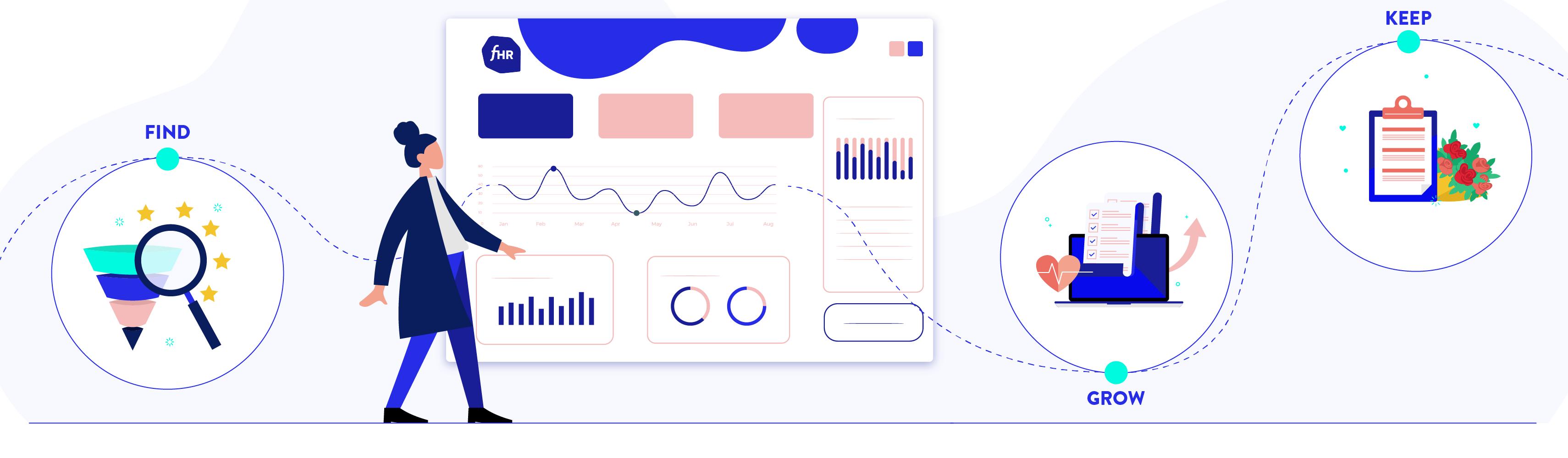 functionHR Software