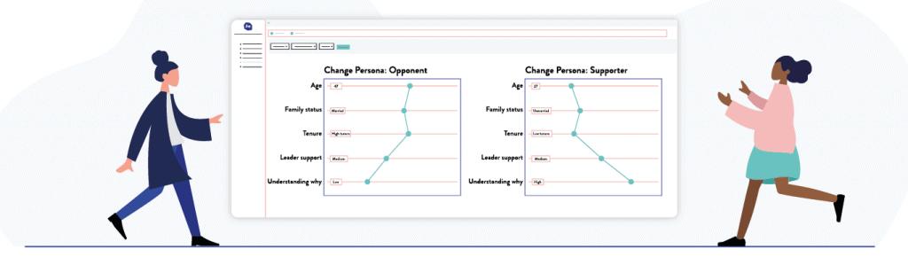 Transformation - Change Management Mitarbeiterbefragungen