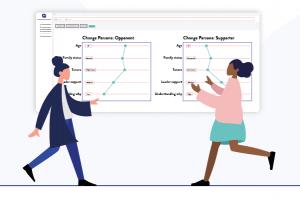 Transformation - Change Experience Mitarbeiterbefragungen