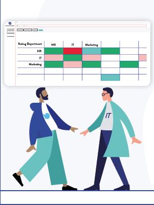 Collaboration Surveys 0für bessere Kommunikationskultur