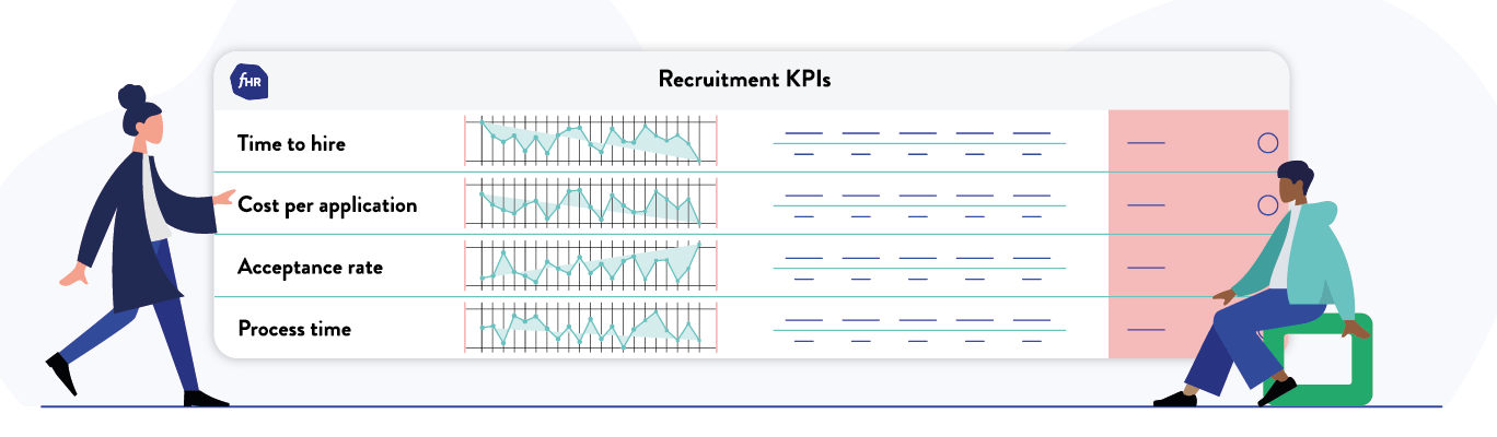 Recruiting Analytics
