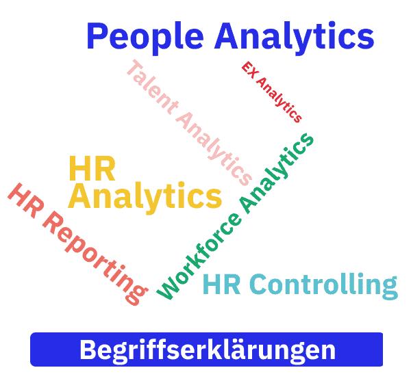 People Analytics, HR Analytics, HR Reporting