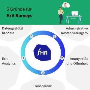 5 Gründe für Exit Surveys