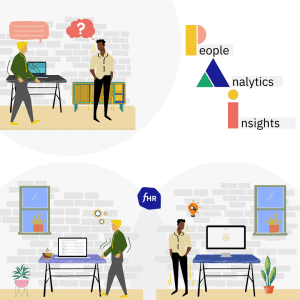 Visual Exit Interview vs. Exit Survey 1 Exit Analytics