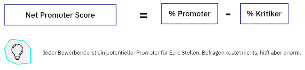 Net Promoter Score Recruiting KPI
